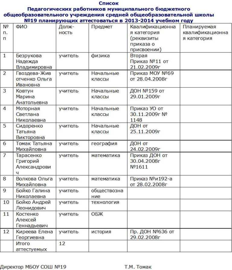 План проведения саратовского музыкального мероприятия номер по порядку